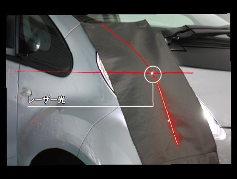ラインレーザー照準器でランプ正対をアシスト