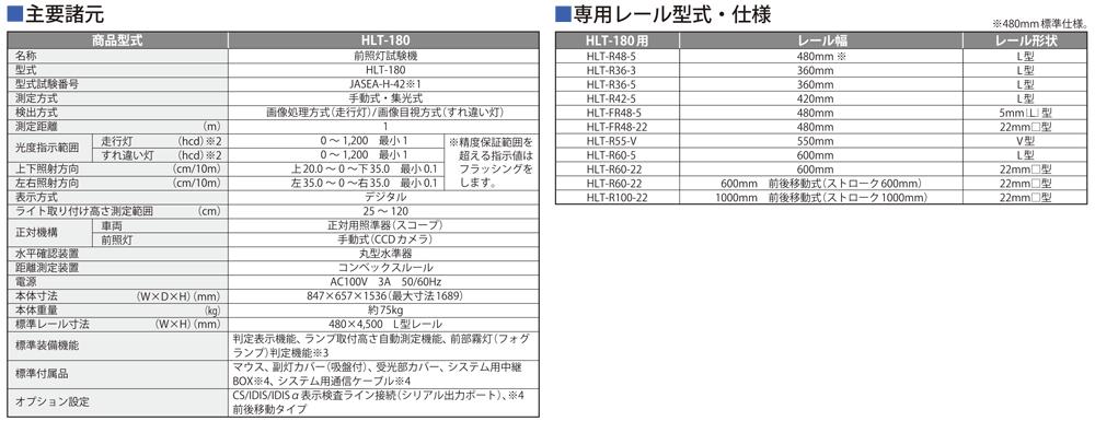 主要諸元・専用レール型式/仕様
